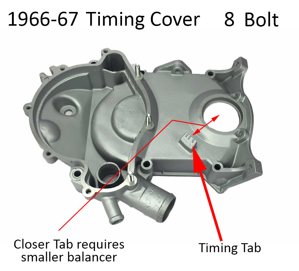 Pontiac Timing Cover Identification