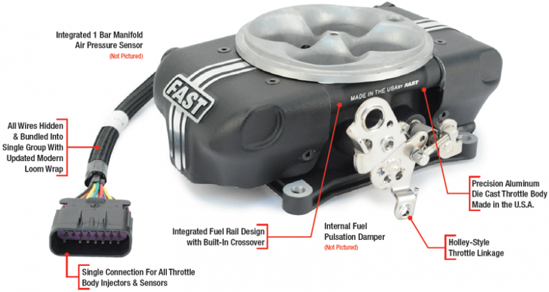 FAST EZ-EFI 2 0® Self Tuning Engine Control System • Carb