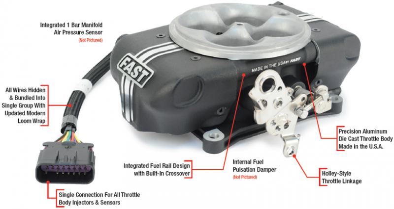 FAST EZ-EFI 2.0® Self Tuning Engine Control System • Carb ... on