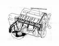 Pontiac Oiling System Diagram
