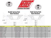 Butler Performance - Butler Titanium Valve Spring Retainers Set, 1.437, 1.400 To 1.500 Springs, BPI-RETAINER-1.437T-16 - Image 2