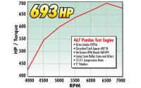 Edelbrock - Edelbrock Victor Series IntakeManifold, PONTIAC 326-455 V8, for 4500 Series carburetors EDL-2956 - Image 2