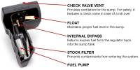 Edelbrock - Edelbrock Universal EFI Sump Style Fuel Pump, Converts Carbureted to 60psi EFI EDL-3605 - Image 4
