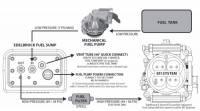 Edelbrock - Edelbrock Universal EFI Sump Style Fuel Pump, Converts Carbureted to 60psi EFI EDL-3605 - Image 6