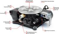 F.A.S.T. - FASTEZ-EFI 2.0® Self Tuning EFISystemw/Inline Fuel System Kit (No Pump) FAS-30402-KIT-NP - Image 2