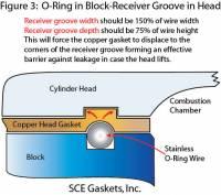 Butler Performance - Butler Performance Pontiac Pro Custom Copper Head Gasket(Set/2) - Image 3